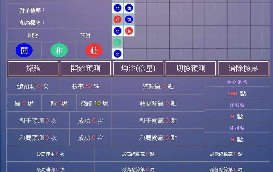 百家樂算牌外掛預測程式系統教學 – 百家樂娛樂城